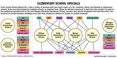 20180509 a school specials graphic