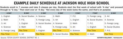 Example daily schedule at Jackson Hole High School