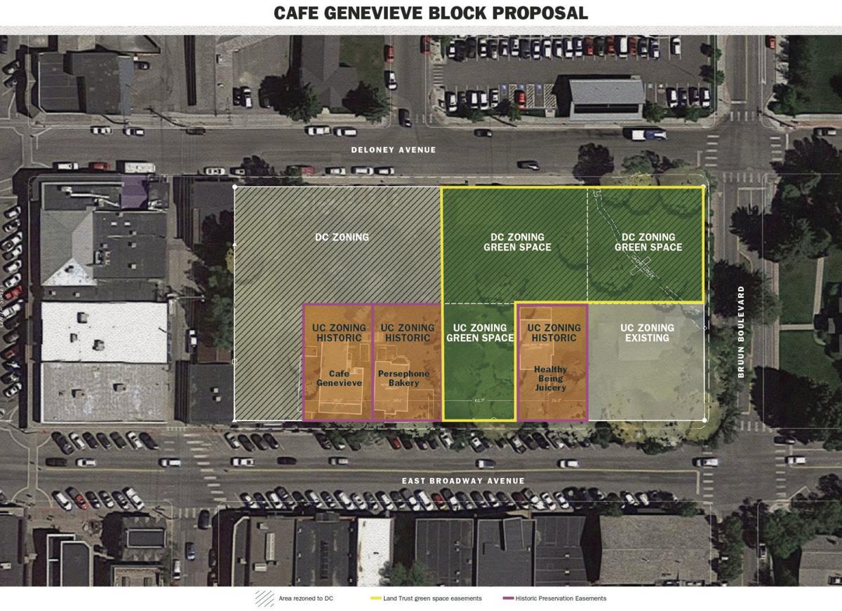 Cafe Genevieve Block Proposal