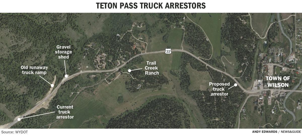 Arrestor map