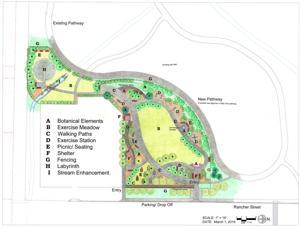 Plans for wellness garden unveiled
