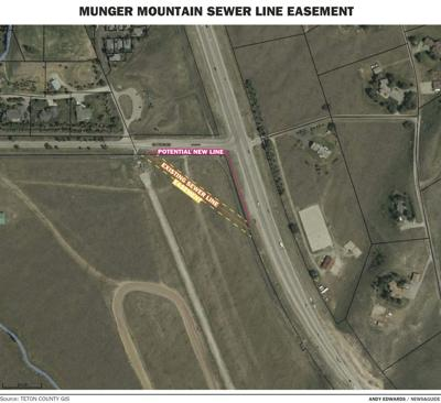 Munger sewer line placement