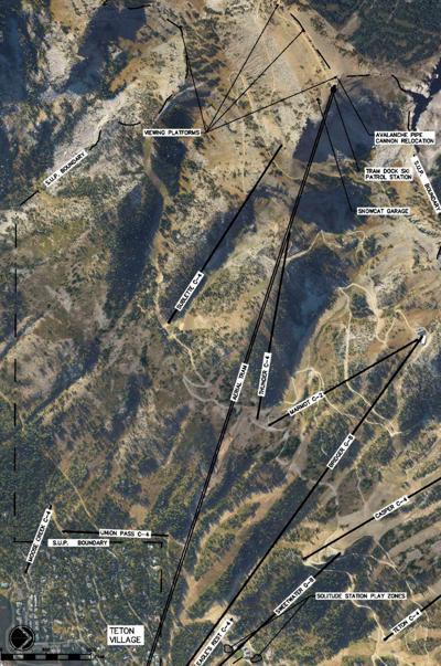 Jackson Hole Mountain Resort summit development