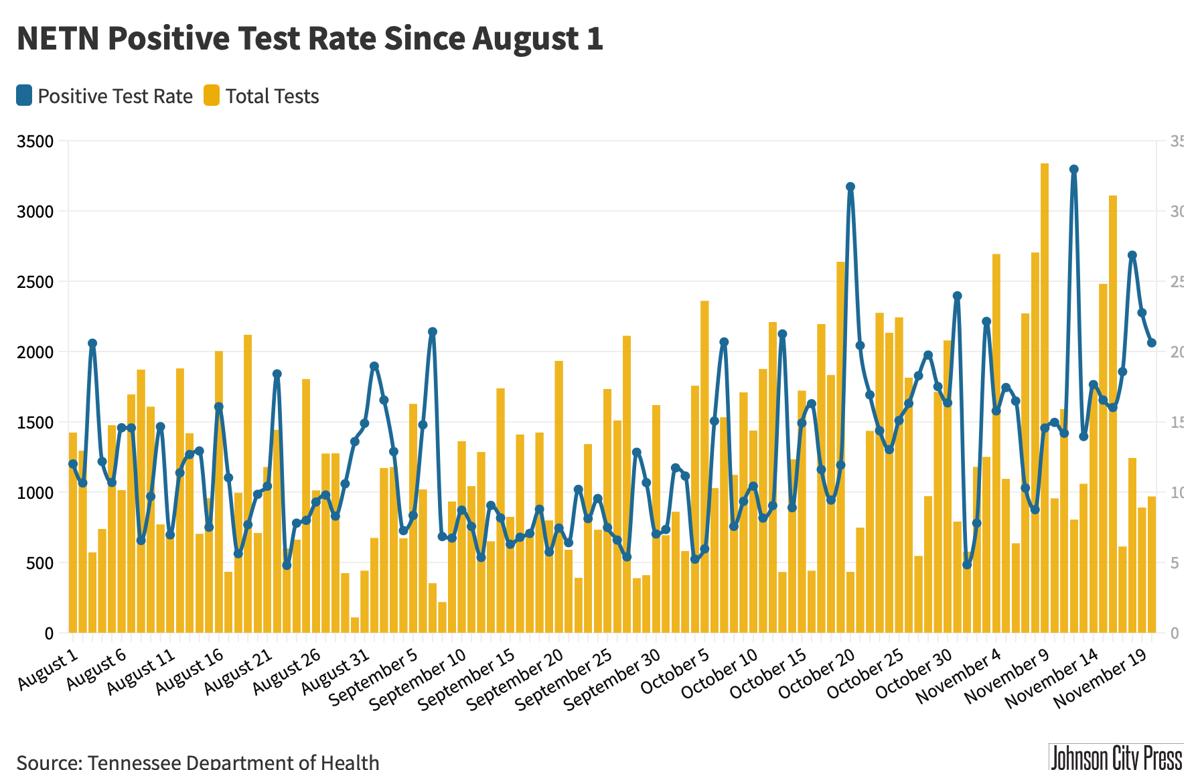 NETN Positive Test Rate@2x-47.png