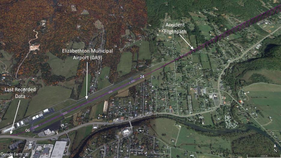 Dale Earnhardt Jr. Plane Crash (Flight Path)