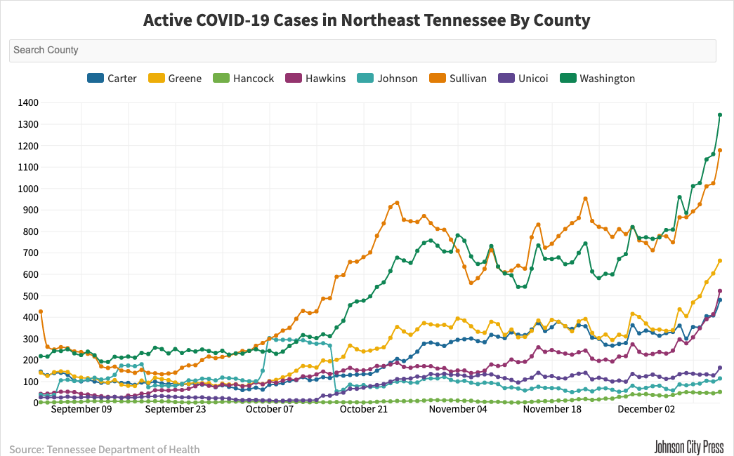 Active Cases by County (23).png