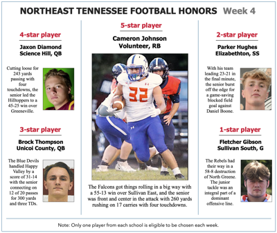 Players of the Week.png