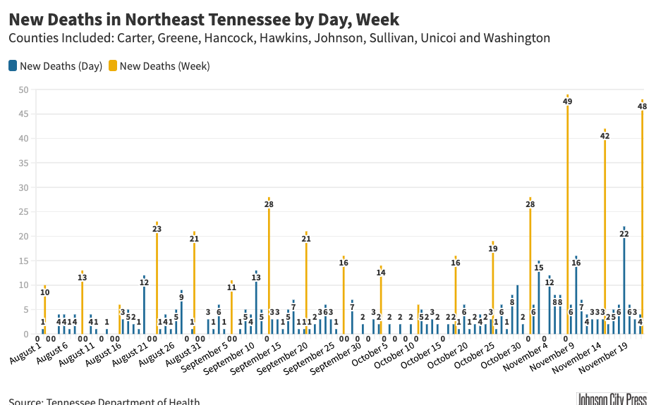 Deaths in NETN Since Aug. 1 (4).png