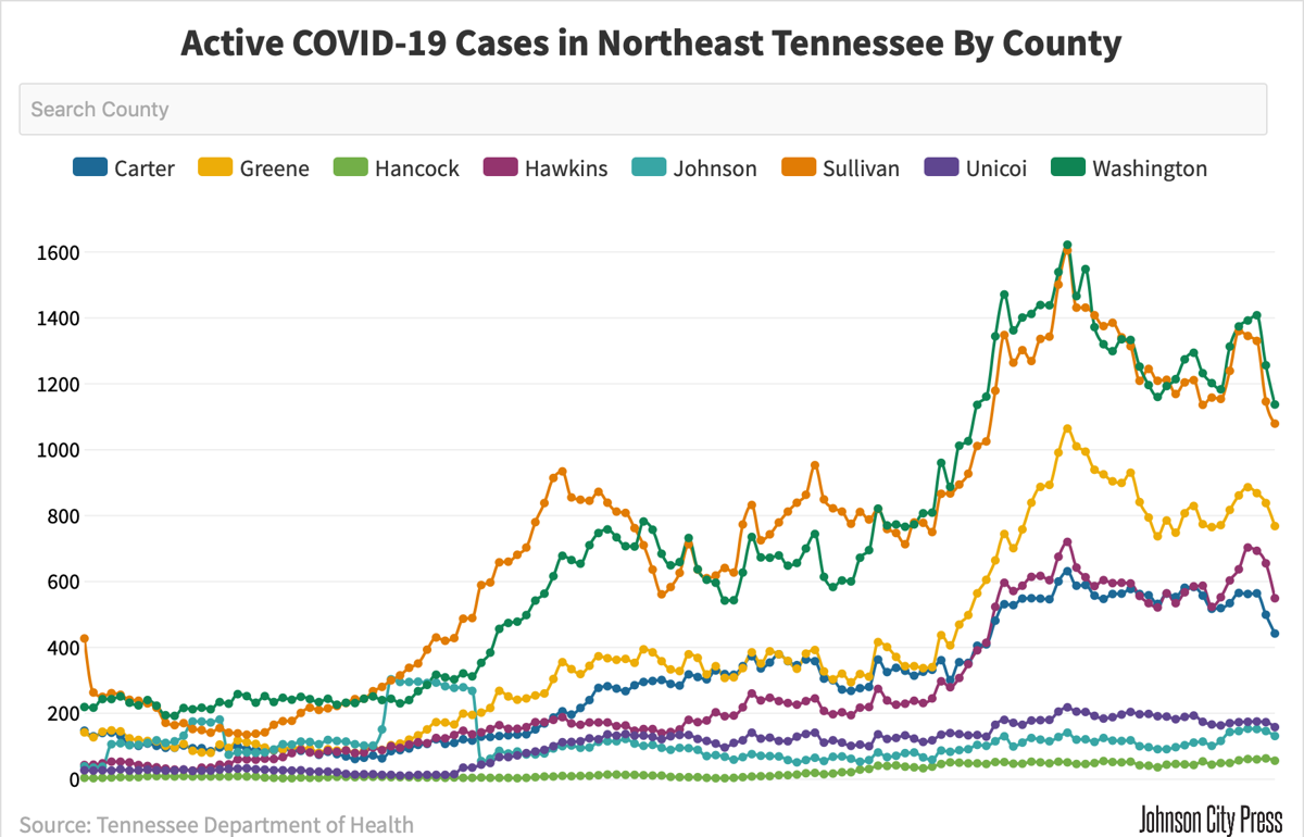 Active Cases by County@2x-80.png