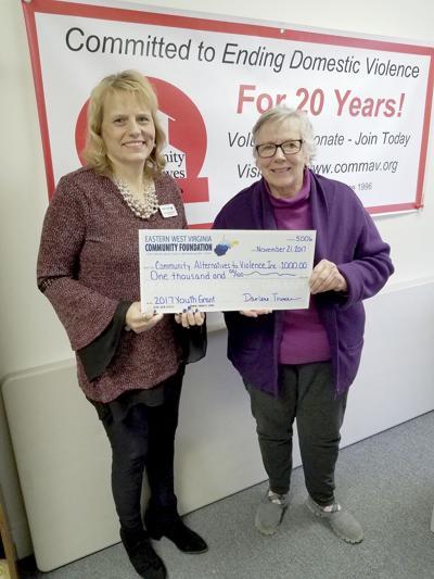2017 Youth grant awarded