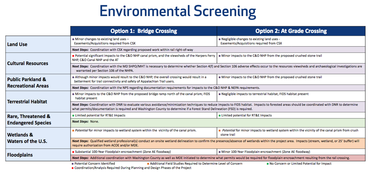 Environmental screening.png