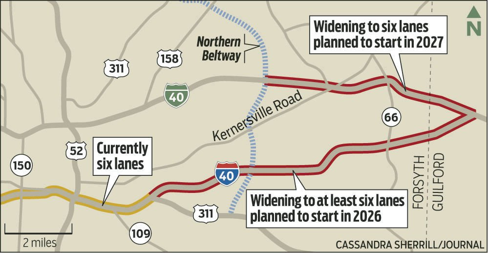 State plan: Widen I-40 to 6 lanes between Winston-Salem ... on heartland map, hobbs map, us route 84 map, us route 20 map, highway map, delco map,