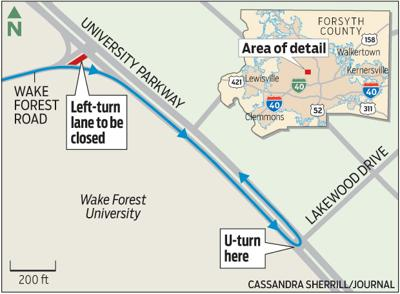 Traffic changes at Wake Forest entrance designed to promote safety ...