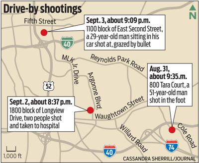 Recent drive-by shootings