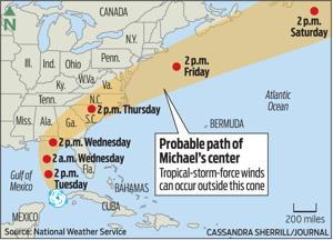 Strong wind, rain and localized flooding possible in Triad from Hurricane Michael on Thursday