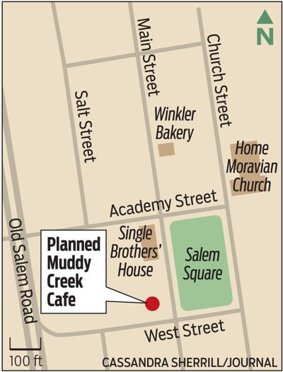 Planned Muddy Creek location