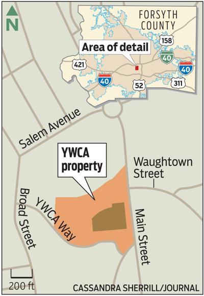 YWCA location