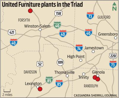 United Furniture plants in the Triad
