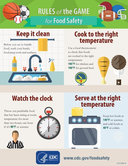 Rules of the game for food safety infographic
