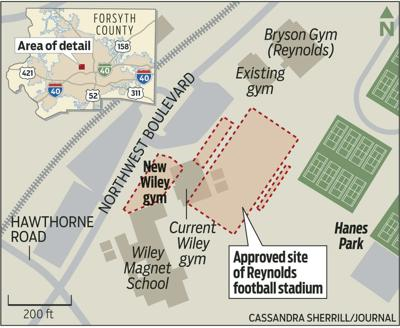 Where would the Reynolds football stadium go?
