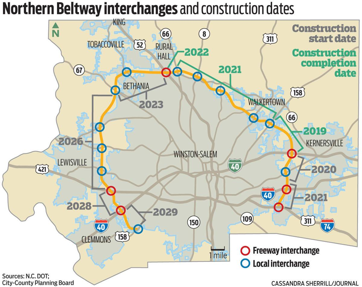 First beltway segment opens this fall | Galleries ... on heartland map, hobbs map, us route 84 map, us route 20 map, highway map, delco map,