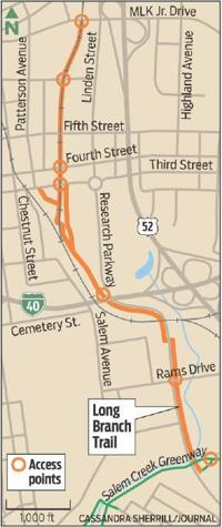 Long Branch Trail opens in downtown Winston-Salem | Local News ...