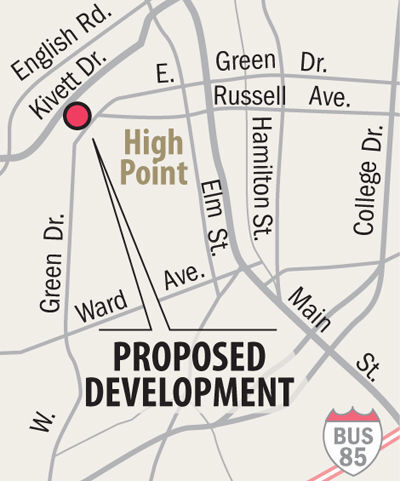 Proposed High Point development