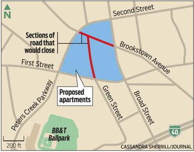 MAP: Proposed apartments in Winston-Salem