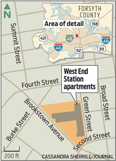 West End Station Apartment