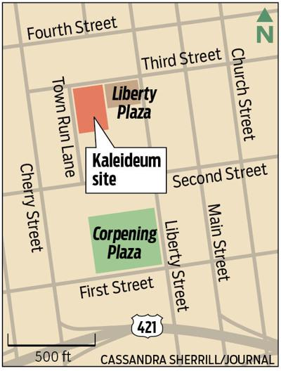 Kaleideum site