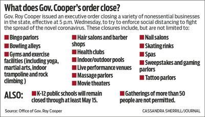 What will Gov. Cooper's order close?