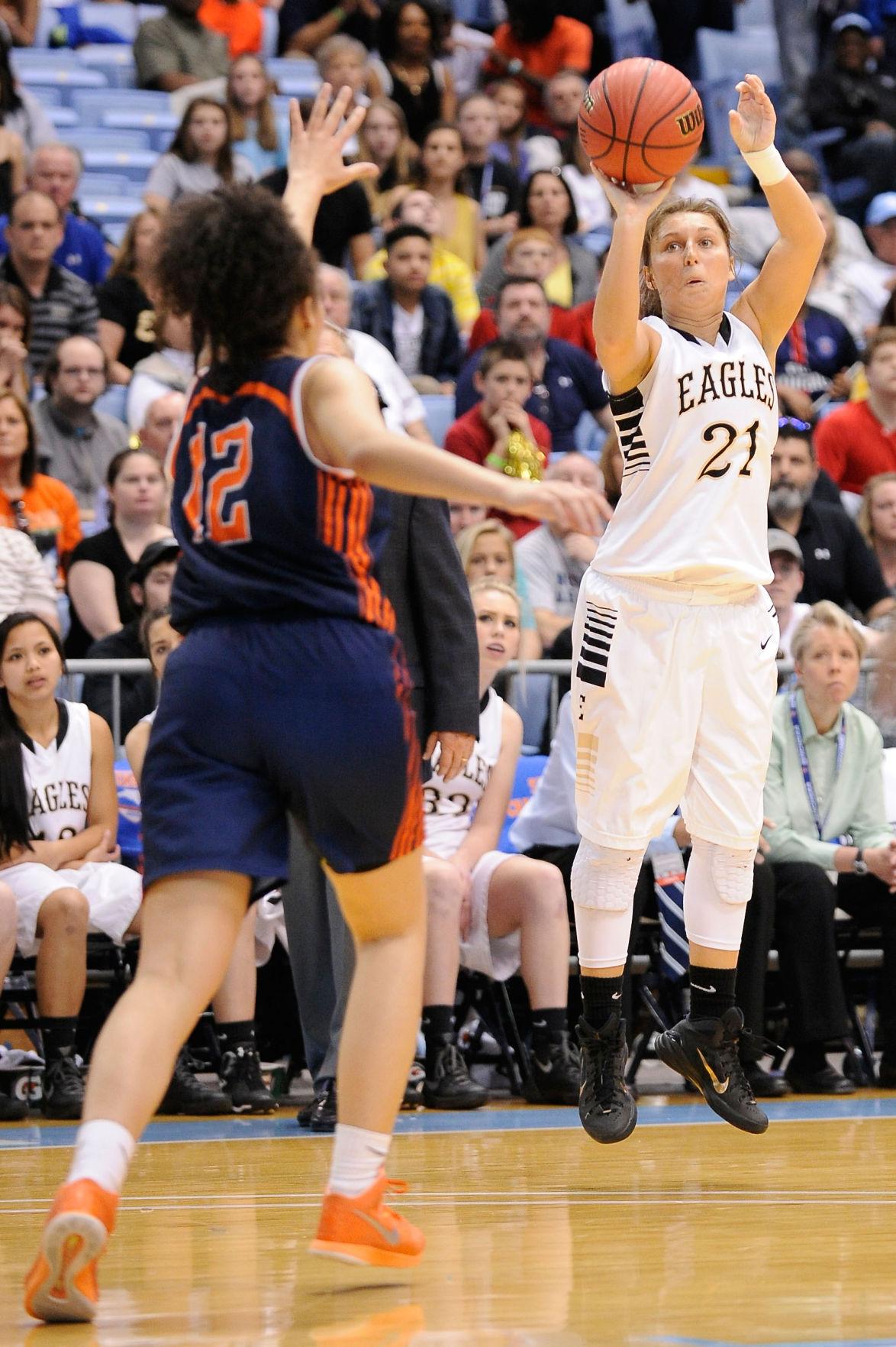NCHSAA 2A Girl's Basketball Championship
