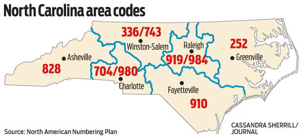 Triad To Get Additional Area Code Will Have To Dial Digits - 252 area code