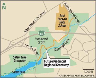 Future Piedmont Regional Greenway