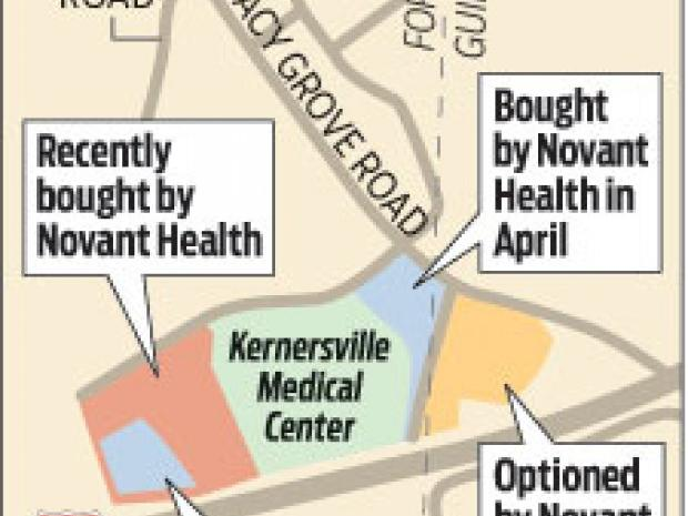 Novant Buys Lot Near Kernersville Medical Center State Region