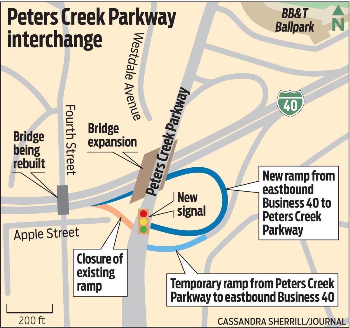 New Building On Peters Creek Parkway