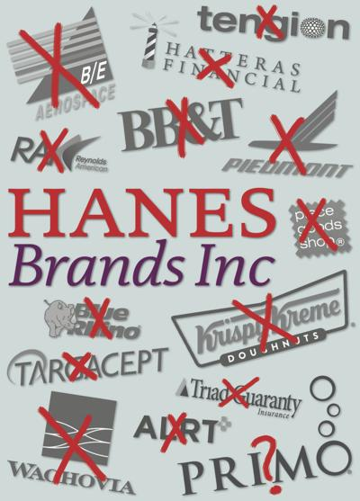 Winston-Salem companies