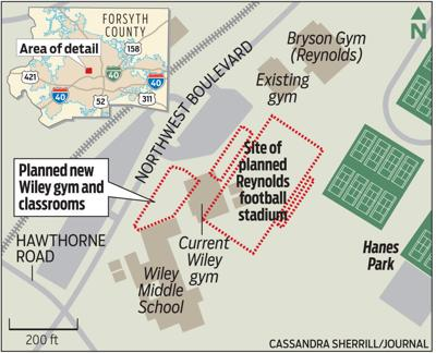Planned new Wiley gym and classrooms