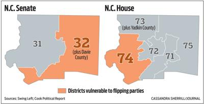 Districts vulnerable to flipping parties