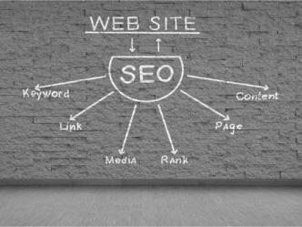 What is SEO | BH Digital Marketing Services | Winston Salem NC SEO Services