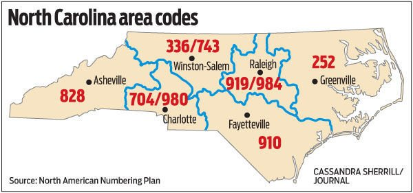New Area Code In Triad Will Be Required To Dial Starting On - 252 area code
