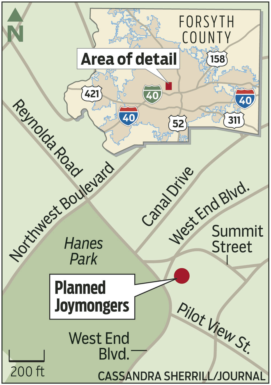 Planned Joymongers