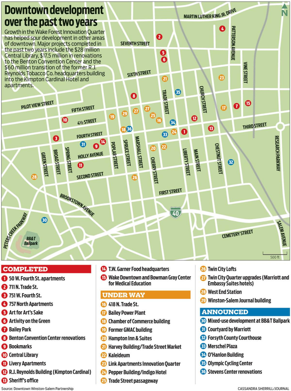Spillover effect from revitalization lifting downtown