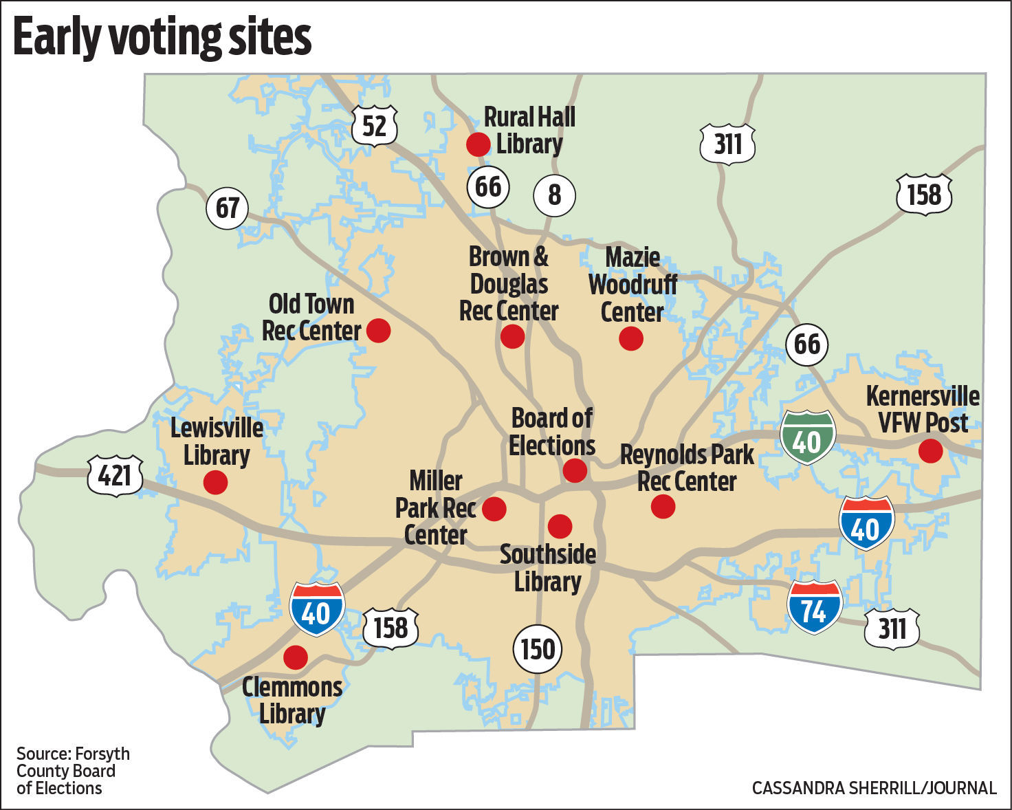 Early voting begins today in Forsyth County   Winston Salem Journal