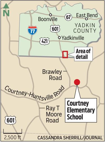 Courtney Elementary School