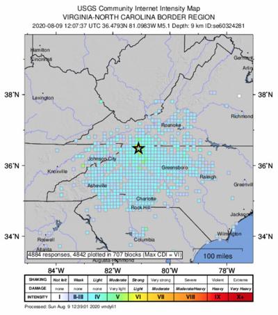 Impact of earthquake