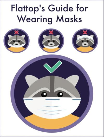 Masked Merlefest mascot