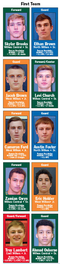 All-County first team