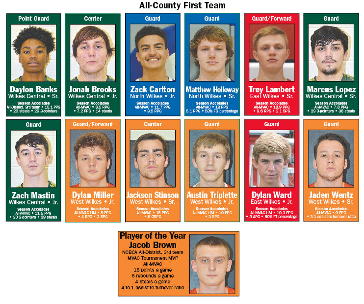 All-County first team, plus POY
