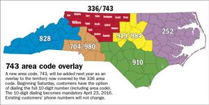 Optional Digit Dialing Starts Journalpatriot News - 252 area code